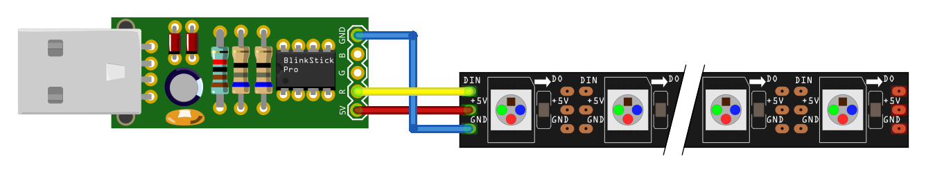 Blinkstick-pro-with-1-neopixel-strip