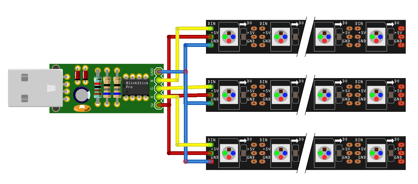 Blinkstick-pro-with-neopixel-strip-all-channels